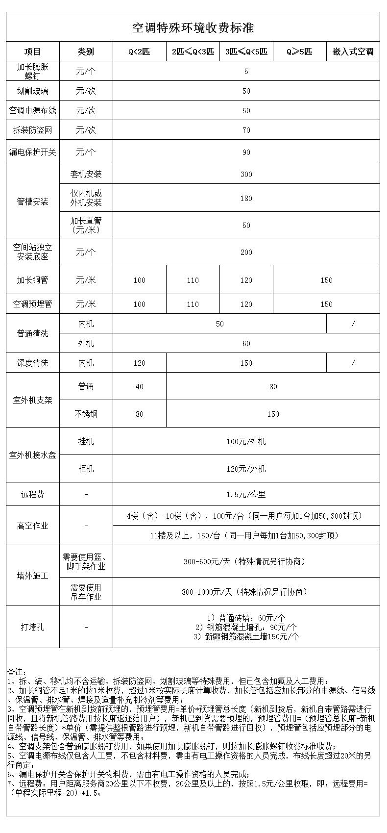 家用空调特殊收费20200311.jpg