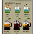 【送蒸蛋架+茶滤】养生壶 1.5L 304不锈钢智能防溢出18套养生功能MK-GE1703