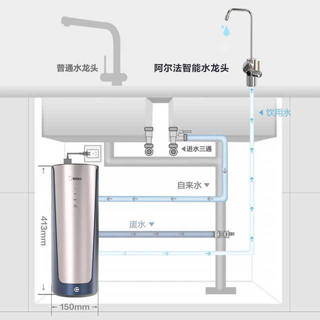 【阿尔法】净水机 400G一根芯 配水龙头 智能WiFi MRO1890-400G