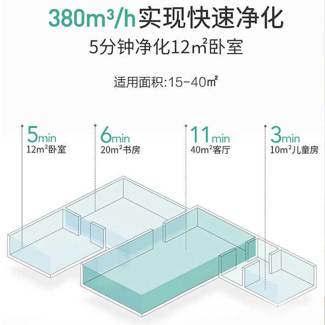 【现货即发】空气净化器 除菌除H1N1病毒 除甲醛霾pm2.5粉尘二手烟智能控制 KJ350G-S1