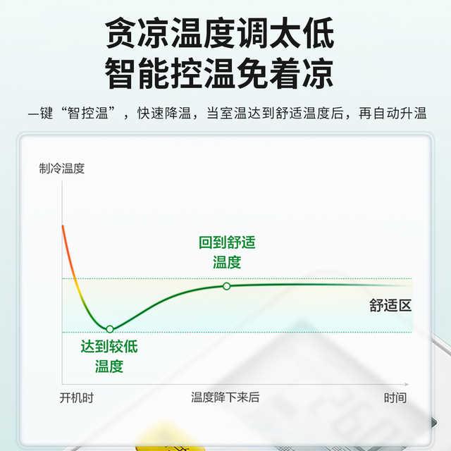 华凌空调大1.5匹 冷暖变频 防直吹卧室空调挂机 KFR-35GW/N8HA3