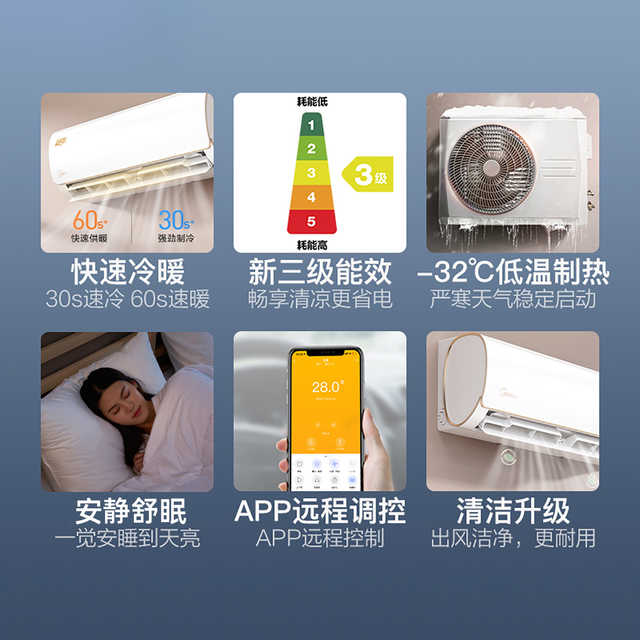 美的新三级能效大1.5匹 变频冷暖 空调挂机 智能家电 KFR-35GW/N8MJA3